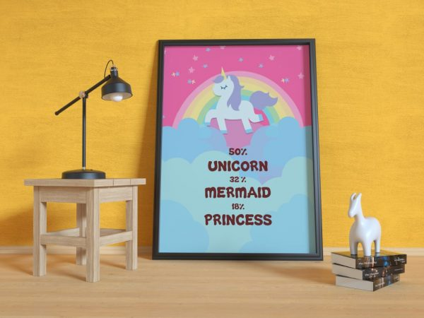 ¿Unicornio, Sirena O Princesa?